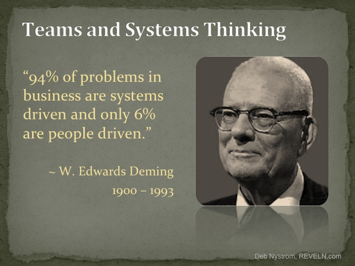Deming-Quote